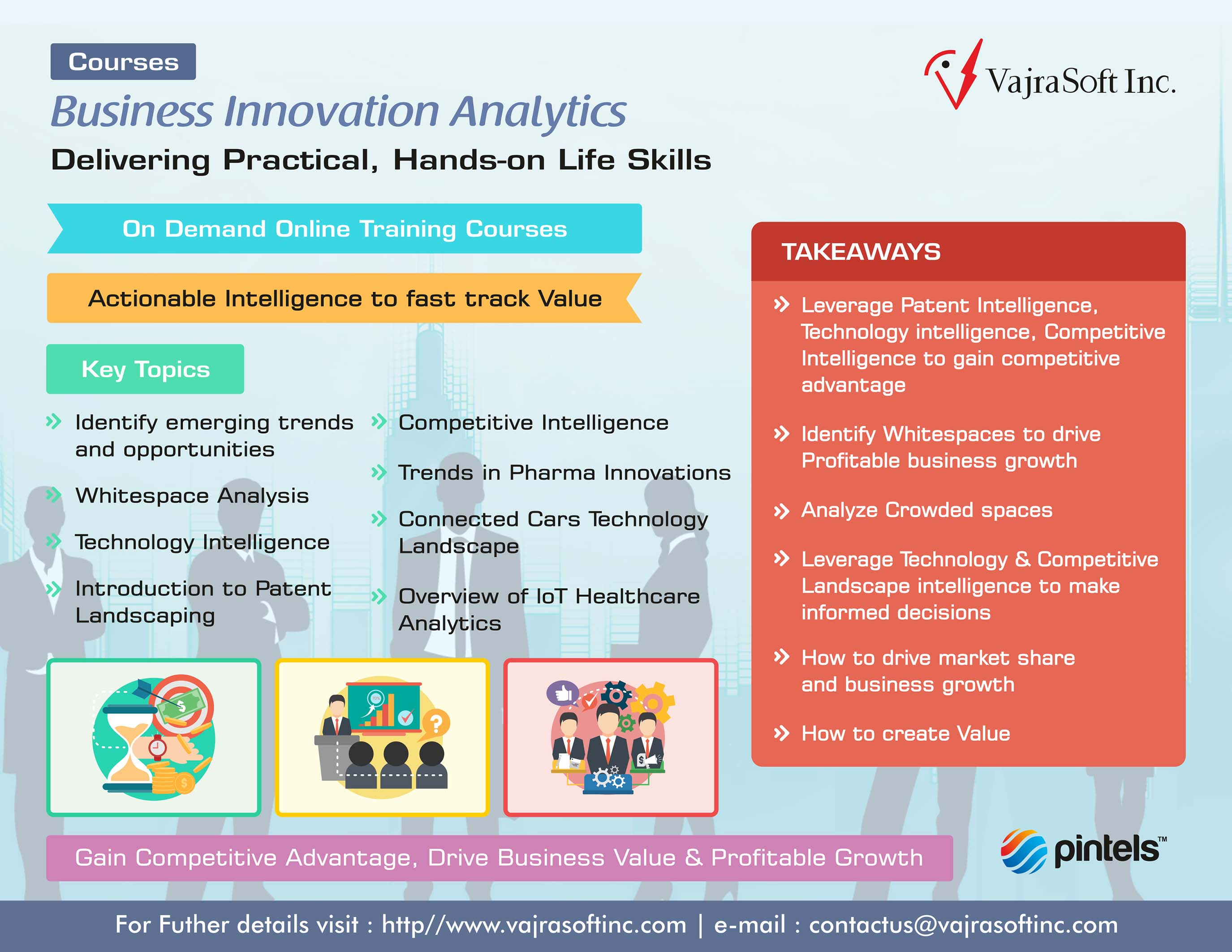 Certificate course in business innovation analytics infographic certificate course in business innovation analytics xflitez Choice Image