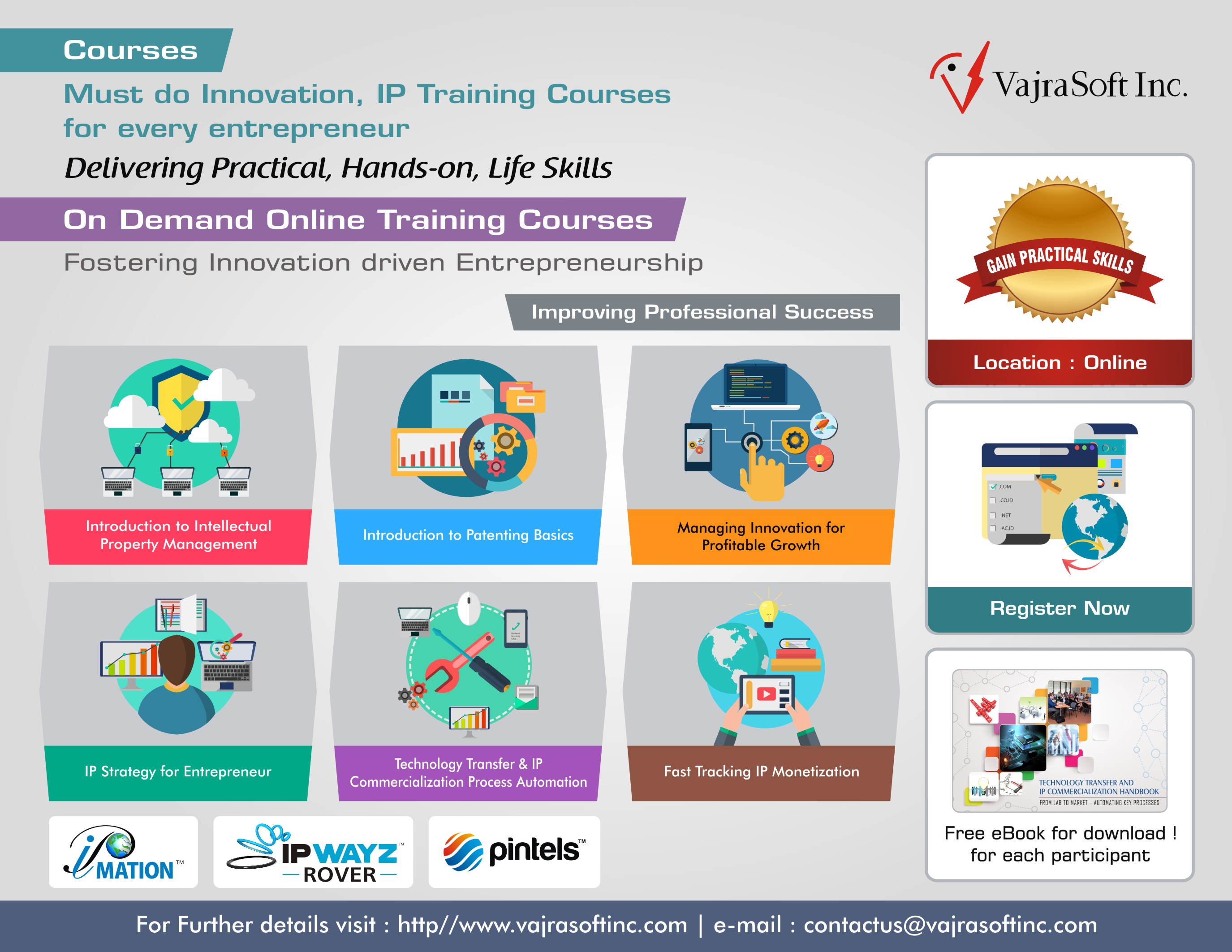 6 Must Do Training Courses